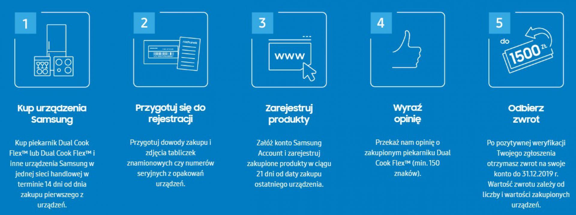 Sokowirówka Fagor LC 320 Opinie i ceny na Ceneo.pl